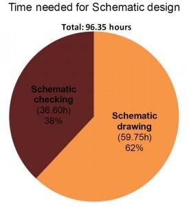 iMX6 Rex Timesheet - Schematic