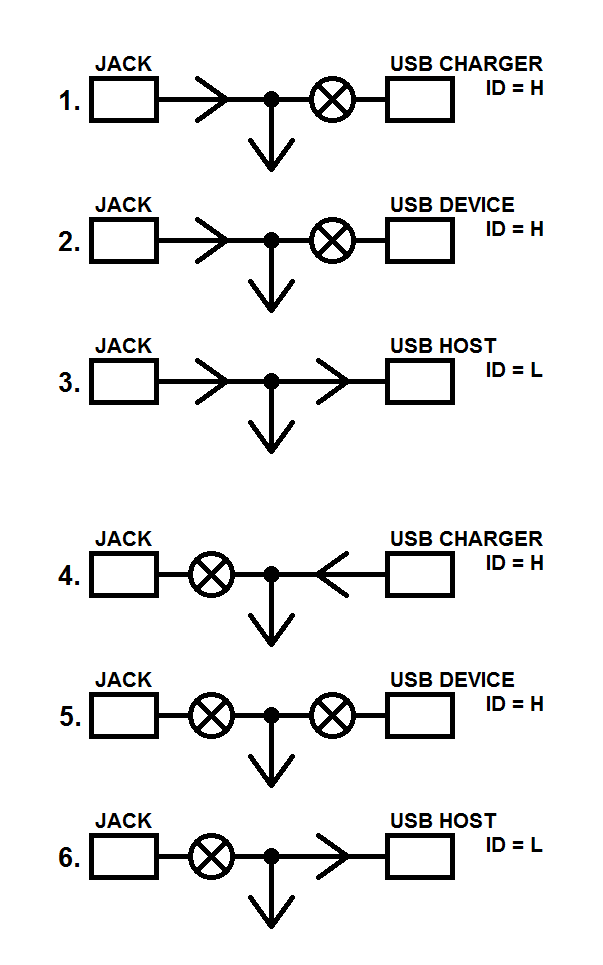 Power Input Options