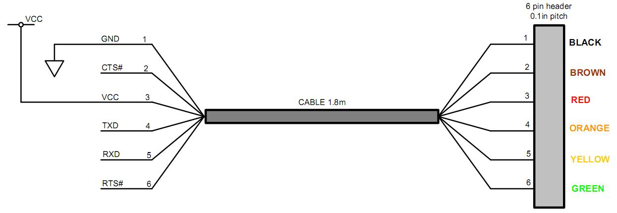 TTL-232R-pinout