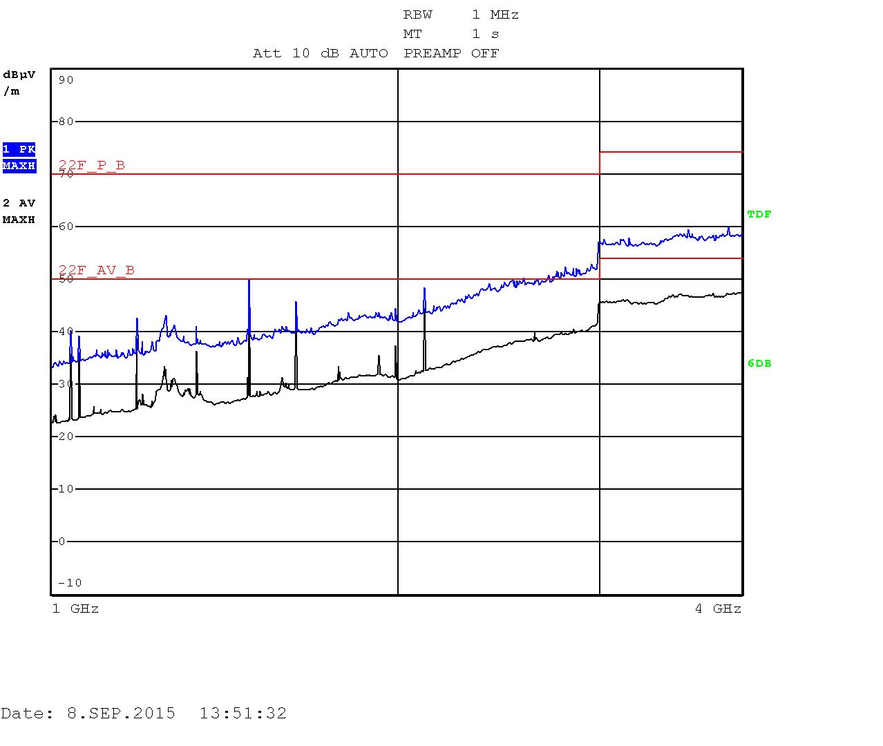 iMX6 TinyRex EMC testing - iMX6 Rex Projects