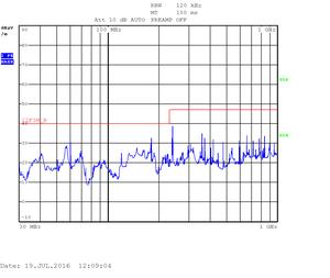 iMX6 TinyRex V1I1 Basic - RE 30MHz-1GHz Ver Pol-300px