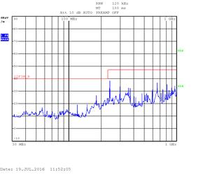 iMX6 TinyRex V1I1 Pro - RE 30MHz-1GHz Hor Pol-300px